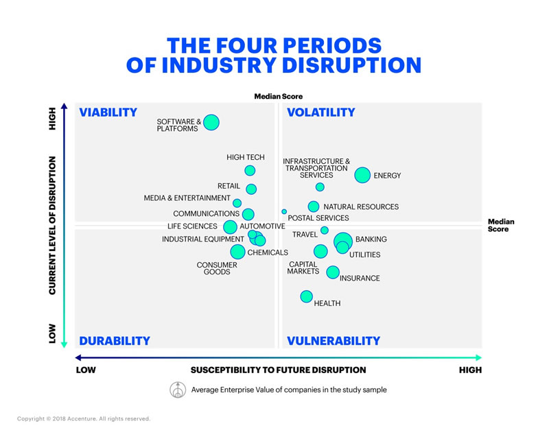 The disruption index